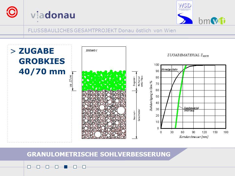 ZUGABE GROBKIES 40/70 mm GRANULOMETRISCHE SOHLVERBESSERUNG