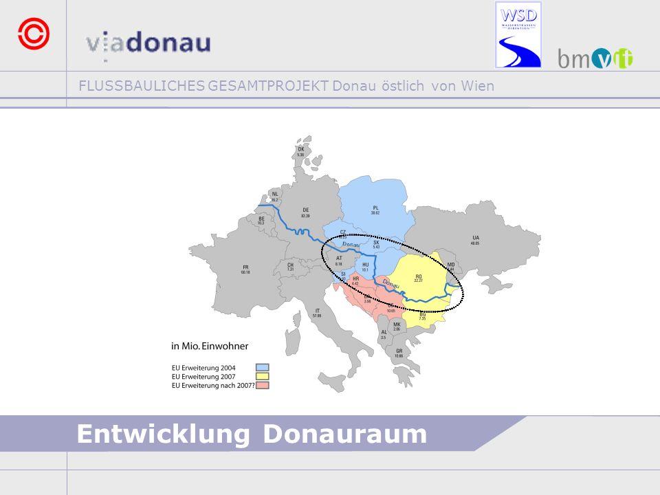 Entwicklung Donauraum