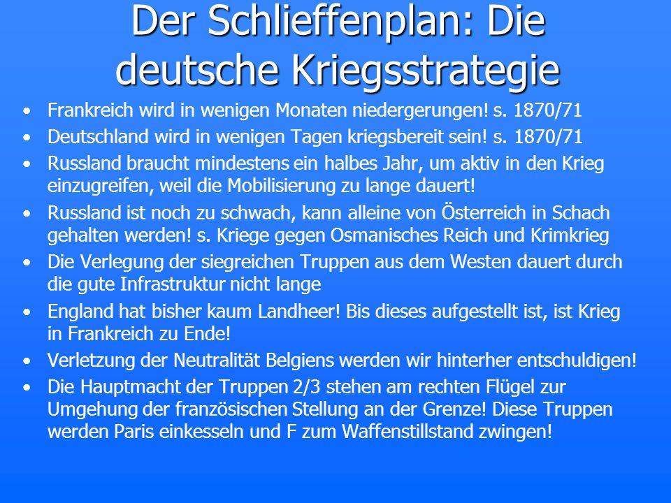 Der Schlieffenplan: Die deutsche Kriegsstrategie