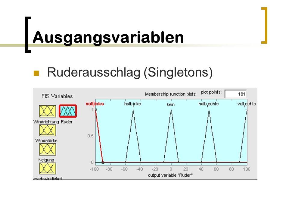 Ausgangsvariablen Ruderausschlag (Singletons)