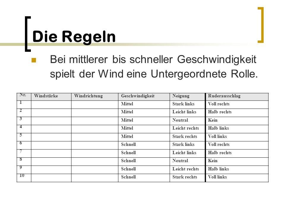 Die Regeln Bei mittlerer bis schneller Geschwindigkeit spielt der Wind eine Untergeordnete Rolle. Nr.