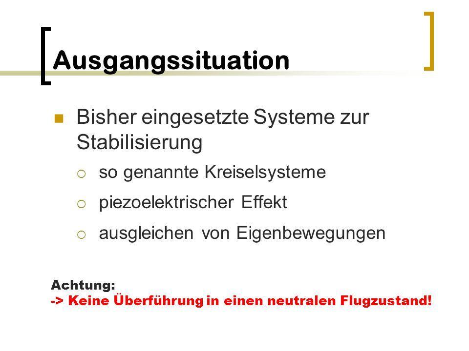 Ausgangssituation Bisher eingesetzte Systeme zur Stabilisierung