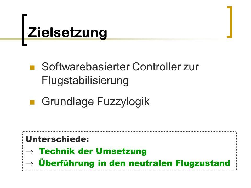 Zielsetzung Softwarebasierter Controller zur Flugstabilisierung