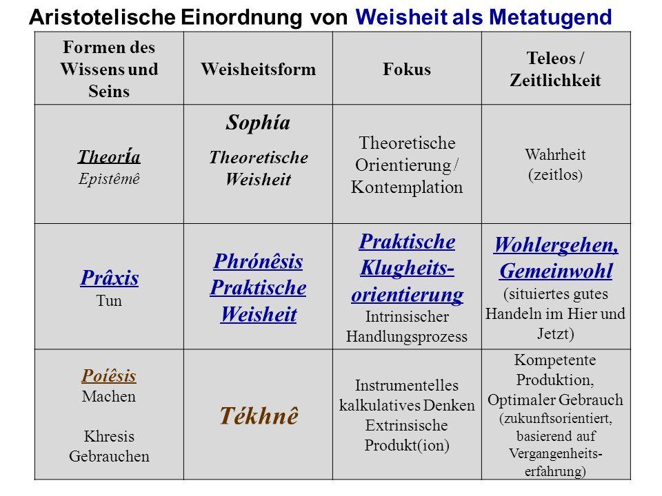 Tékhnê Aristotelische Einordnung von Weisheit als Metatugend Sophía