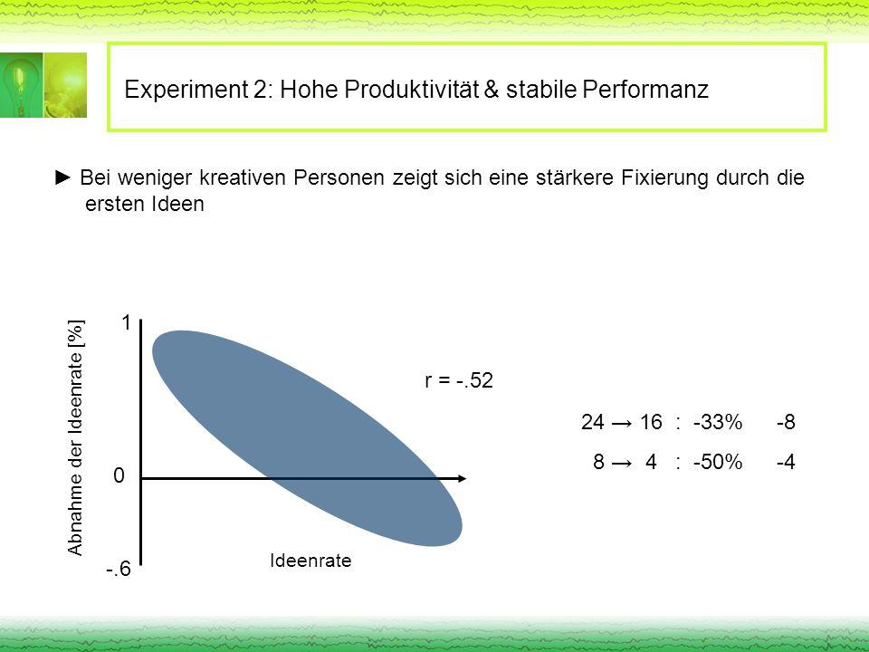 Experiment 2: Hohe Produktivität & stabile Performanz
