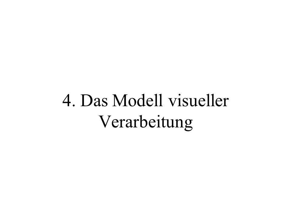 4. Das Modell visueller Verarbeitung