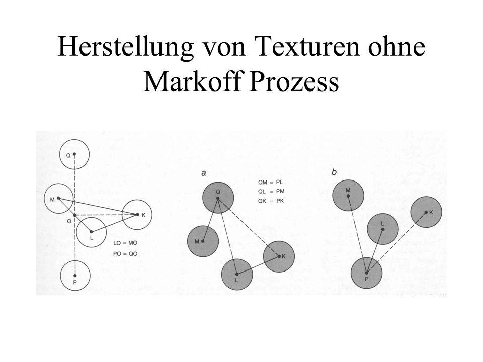 Herstellung von Texturen ohne Markoff Prozess