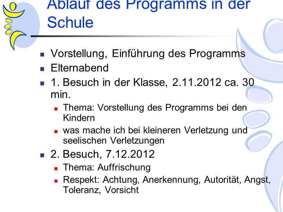 Ablauf des Programms in der Schule
