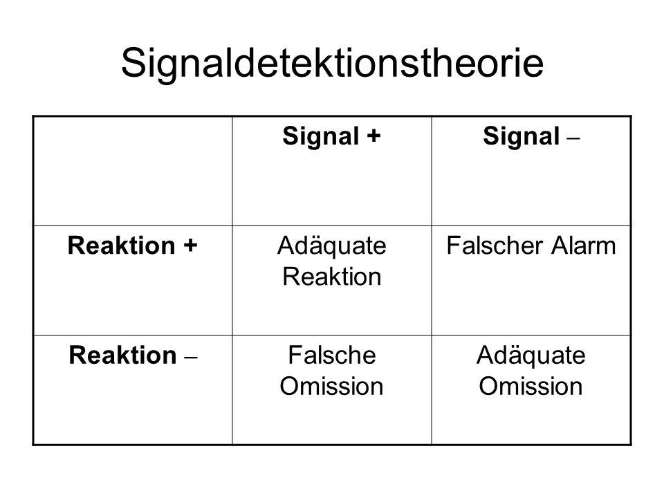 Signaldetektionstheorie