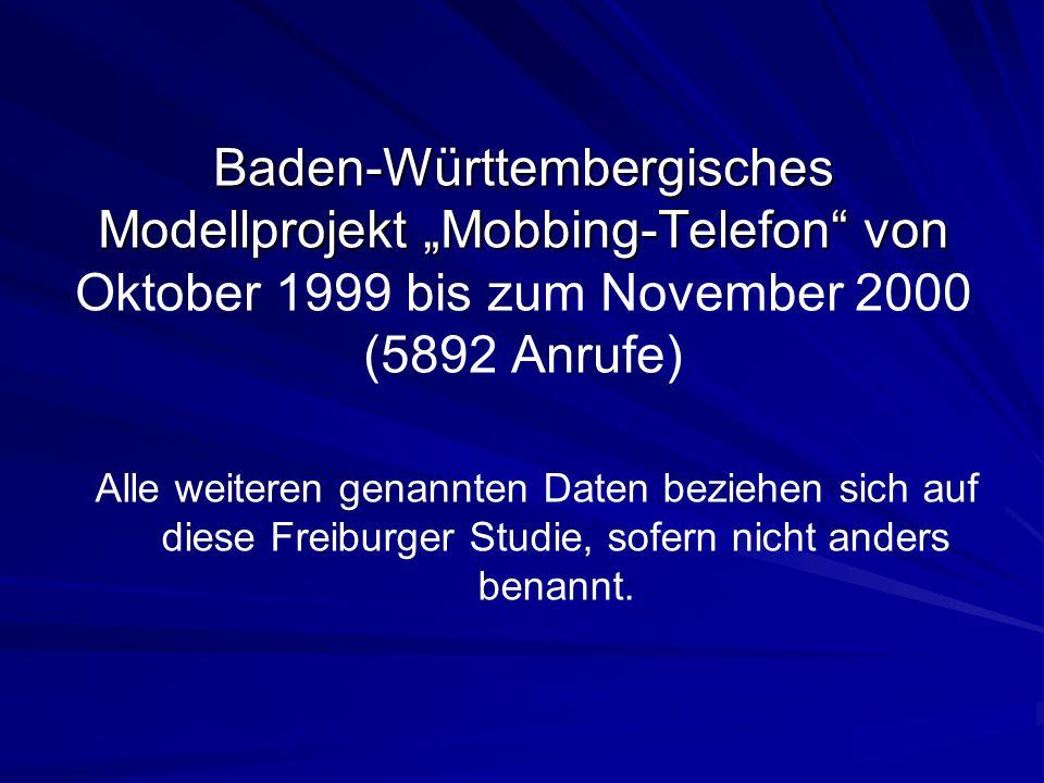 """Baden-Württembergisches Modellprojekt """"Mobbing-Telefon von Oktober 1999 bis zum November 2000 (5892 Anrufe)"""