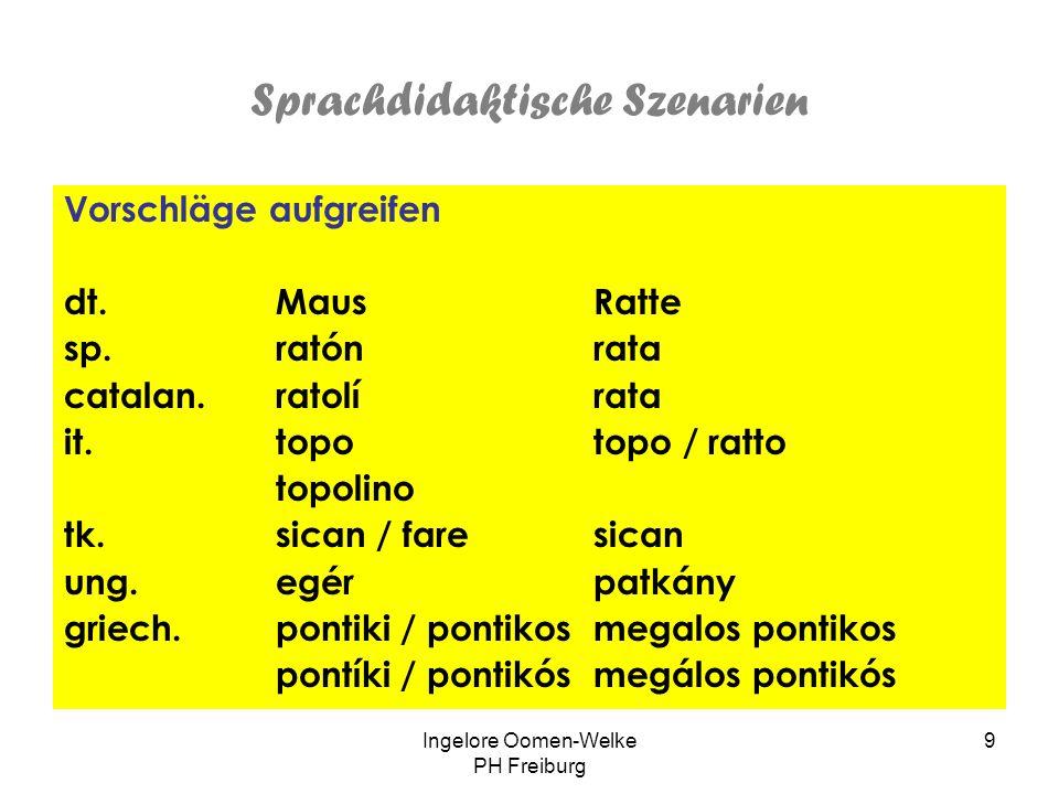 Sprachdidaktische Szenarien