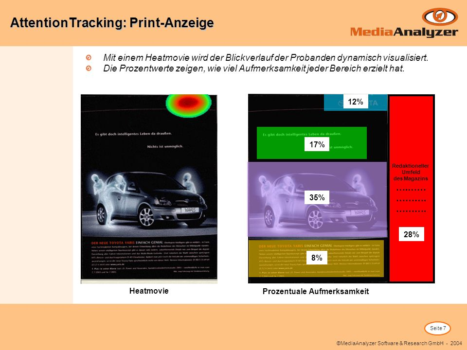 AttentionTracking: Print-Anzeige