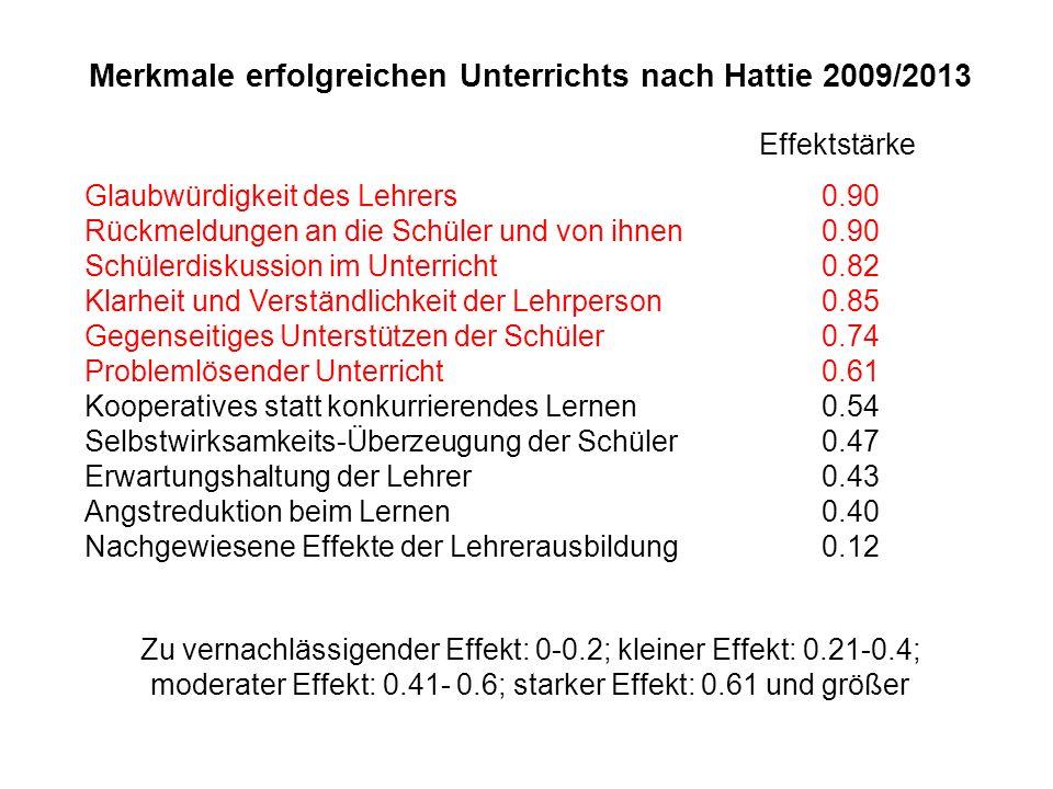 Merkmale erfolgreichen Unterrichts nach Hattie 2009/2013