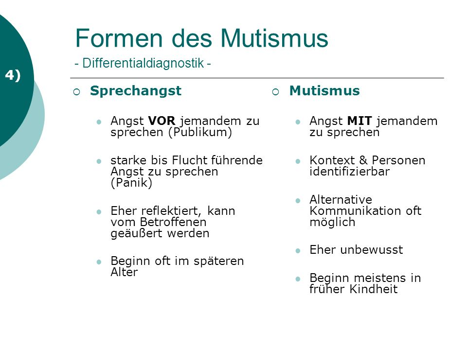 Formen des Mutismus - Differentialdiagnostik -