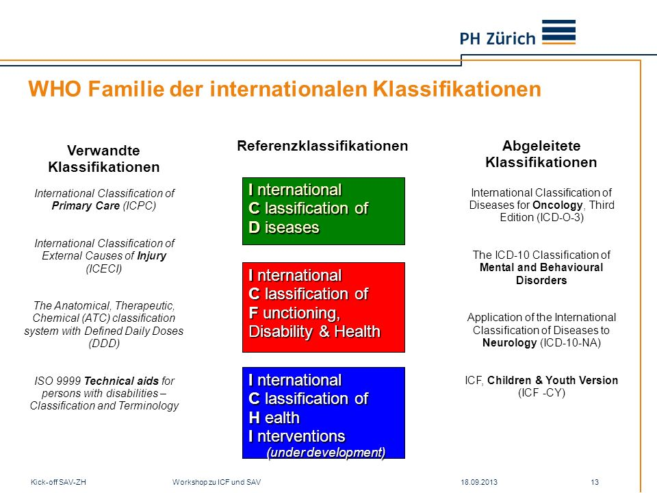 WHO Familie der internationalen Klassifikationen