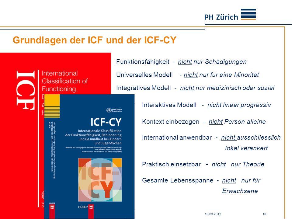 Grundlagen der ICF und der ICF-CY