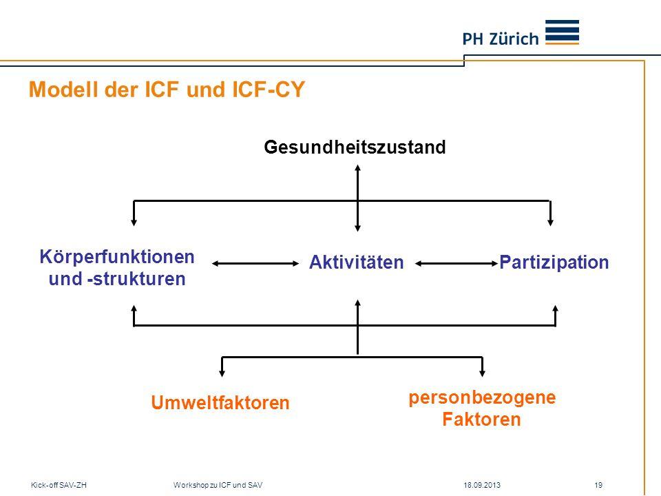 Modell der ICF und ICF-CY