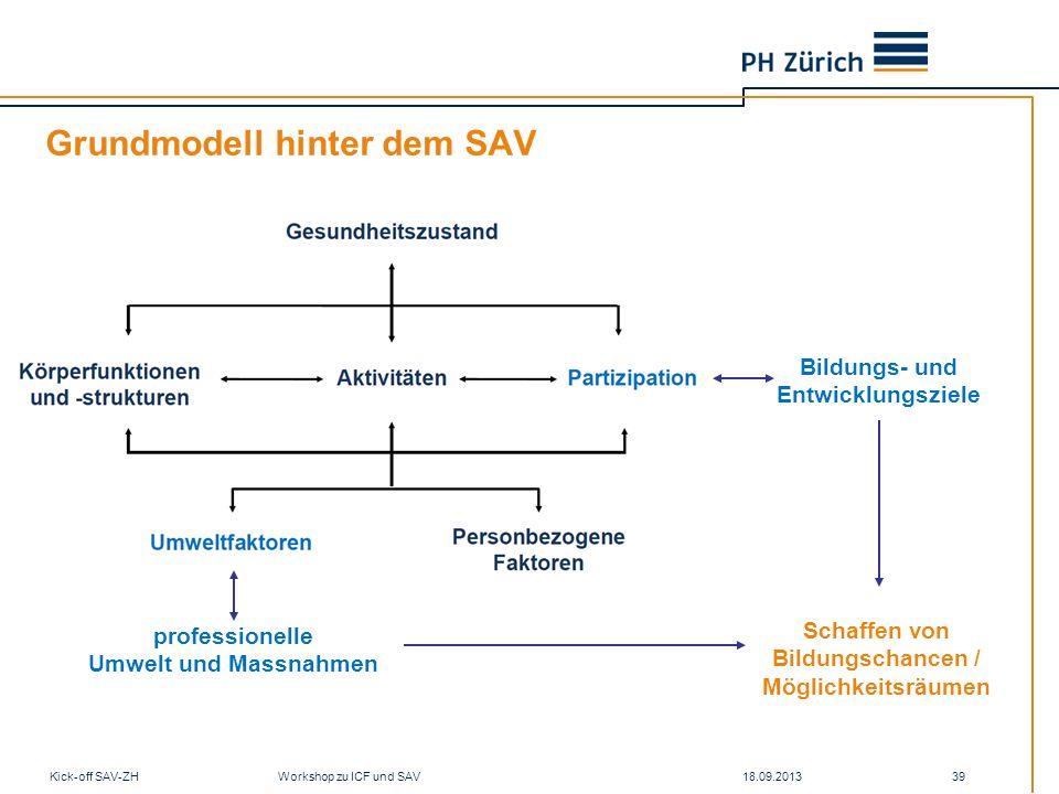 Grundmodell hinter dem SAV