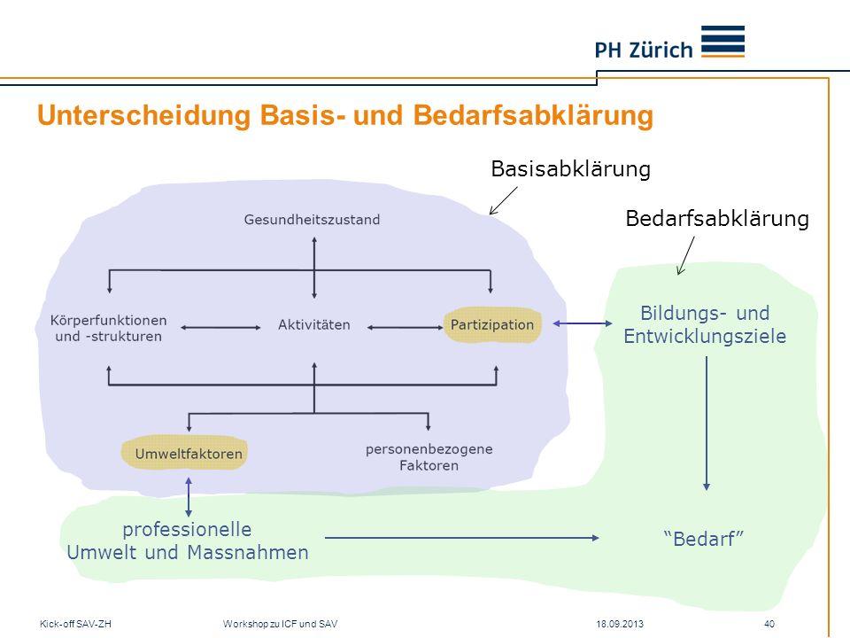 Unterscheidung Basis- und Bedarfsabklärung