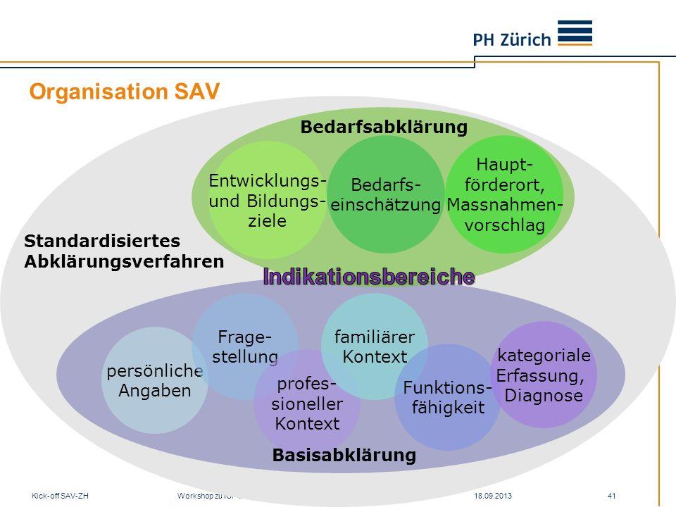 Organisation SAV Indikationsbereiche Entwicklungs- und Bildungs- ziele