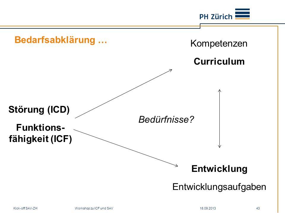 Funktions- fähigkeit (ICF)