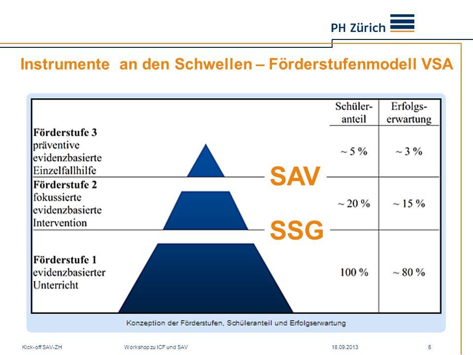 Instrumente an den Schwellen – Förderstufenmodell VSA