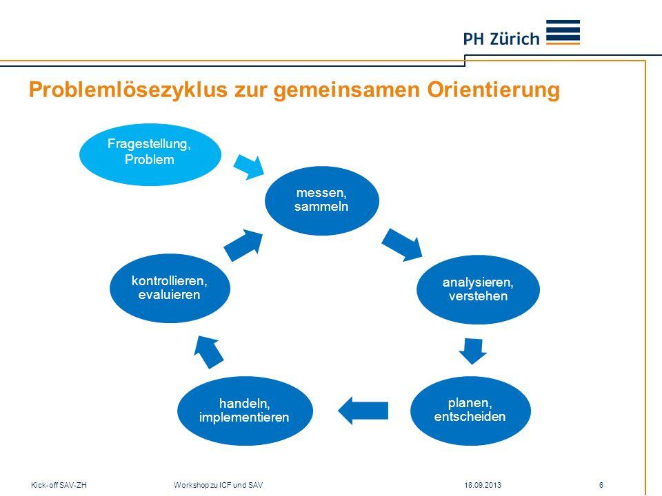 Problemlösezyklus zur gemeinsamen Orientierung