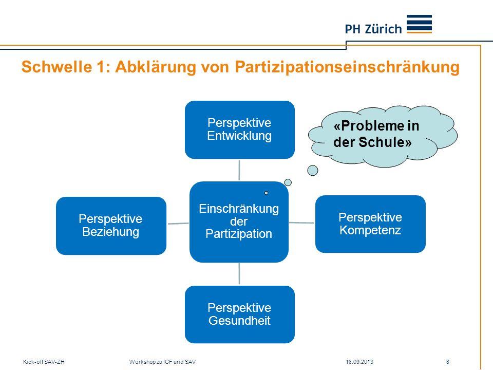 Schwelle 1: Abklärung von Partizipationseinschränkung