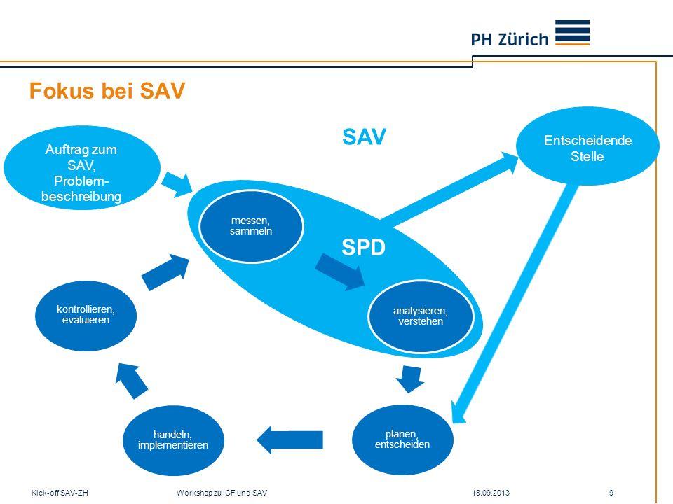 Fokus bei SAV SAV SPD Entscheidende Stelle Auftrag zum SAV,