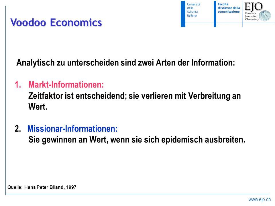 Voodoo Economics Analytisch zu unterscheiden sind zwei Arten der Information: Markt-Informationen: