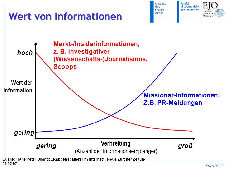 Verbreitung (Anzahl der Informationsempfänger)