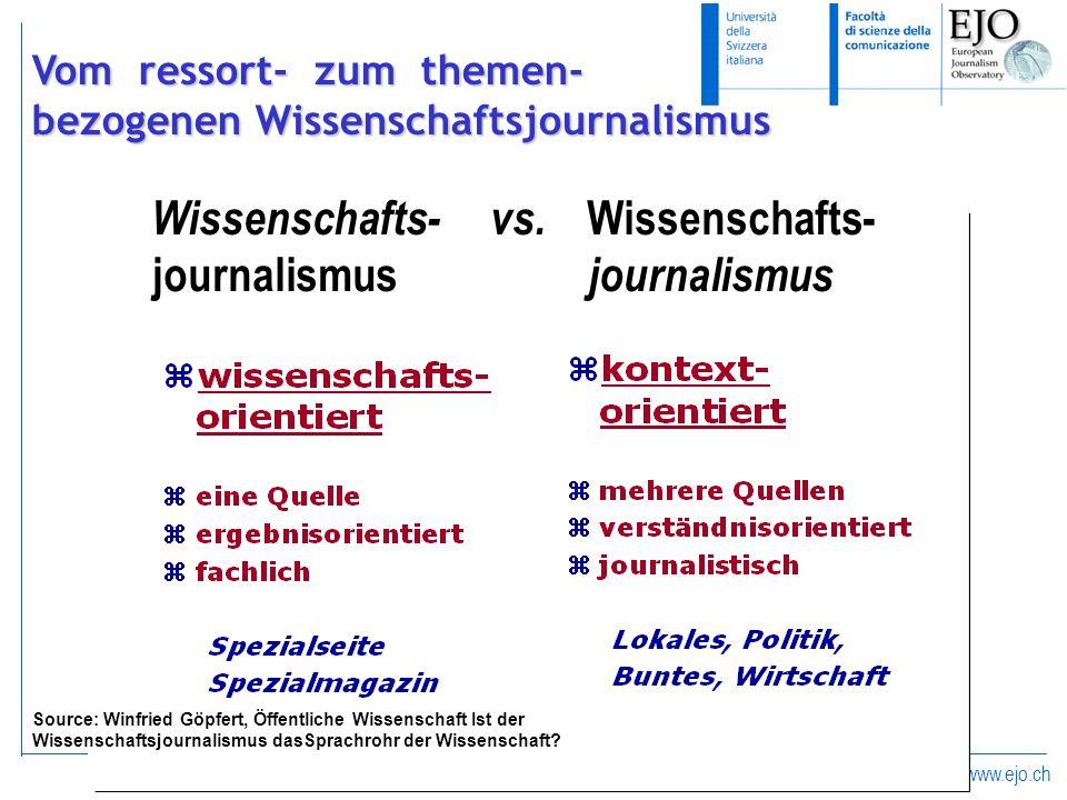 Wissenschafts- vs. Wissenschafts- journalismus journalismus