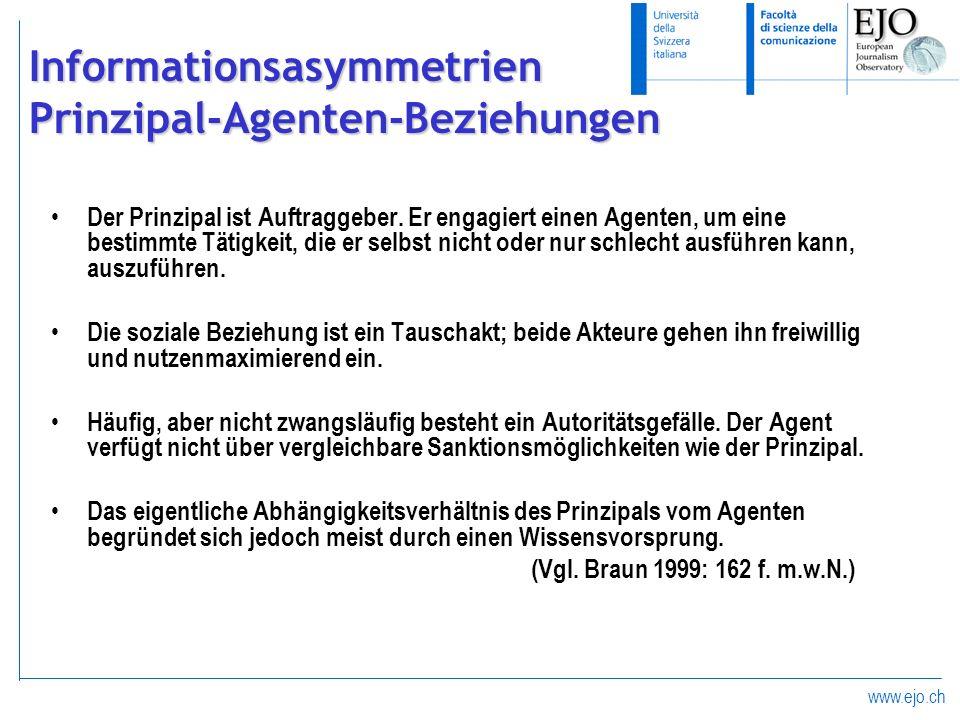 Informationsasymmetrien Prinzipal-Agenten-Beziehungen