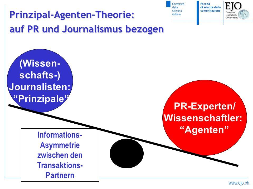 Prinzipal-Agenten-Theorie: auf PR und Journalismus bezogen