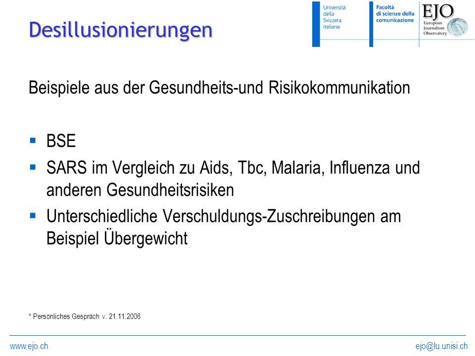 Desillusionierungen Beispiele aus der Gesundheits-und Risikokommunikation. BSE.