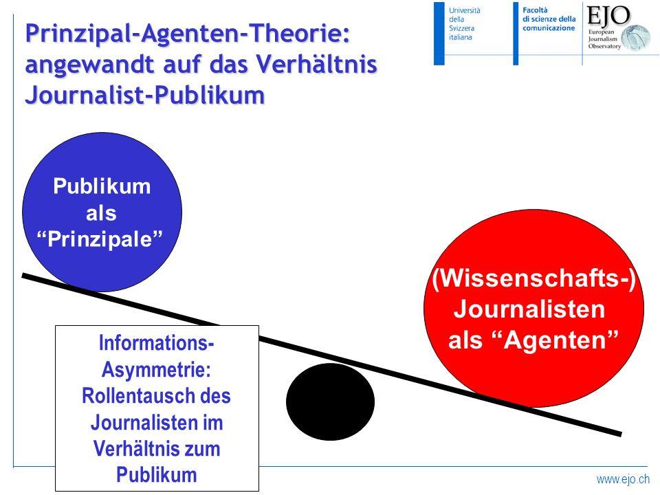 (Wissenschafts-) Journalisten als Agenten