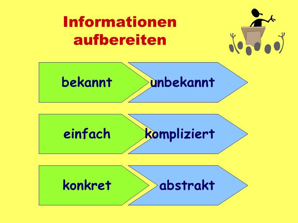 Informationen aufbereiten