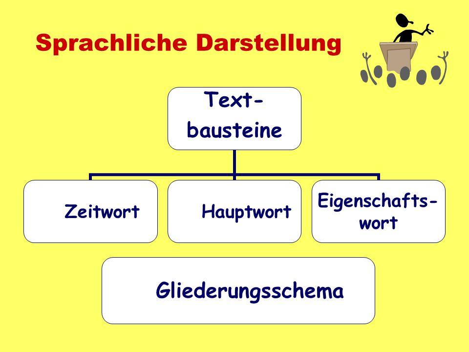 Sprachliche Darstellung