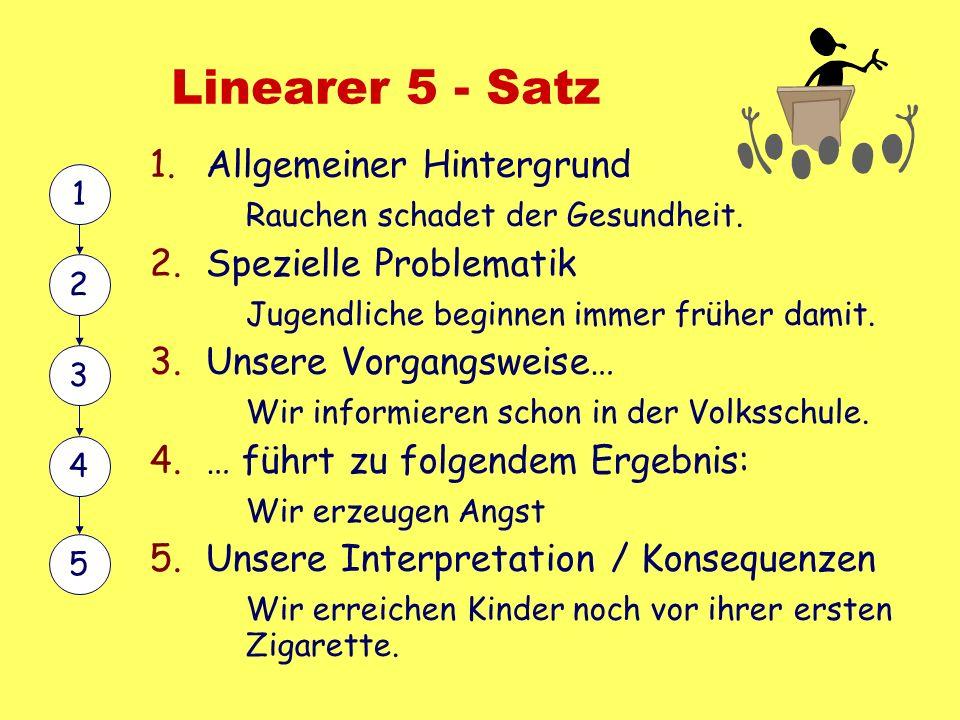 Linearer 5 - Satz Allgemeiner Hintergrund