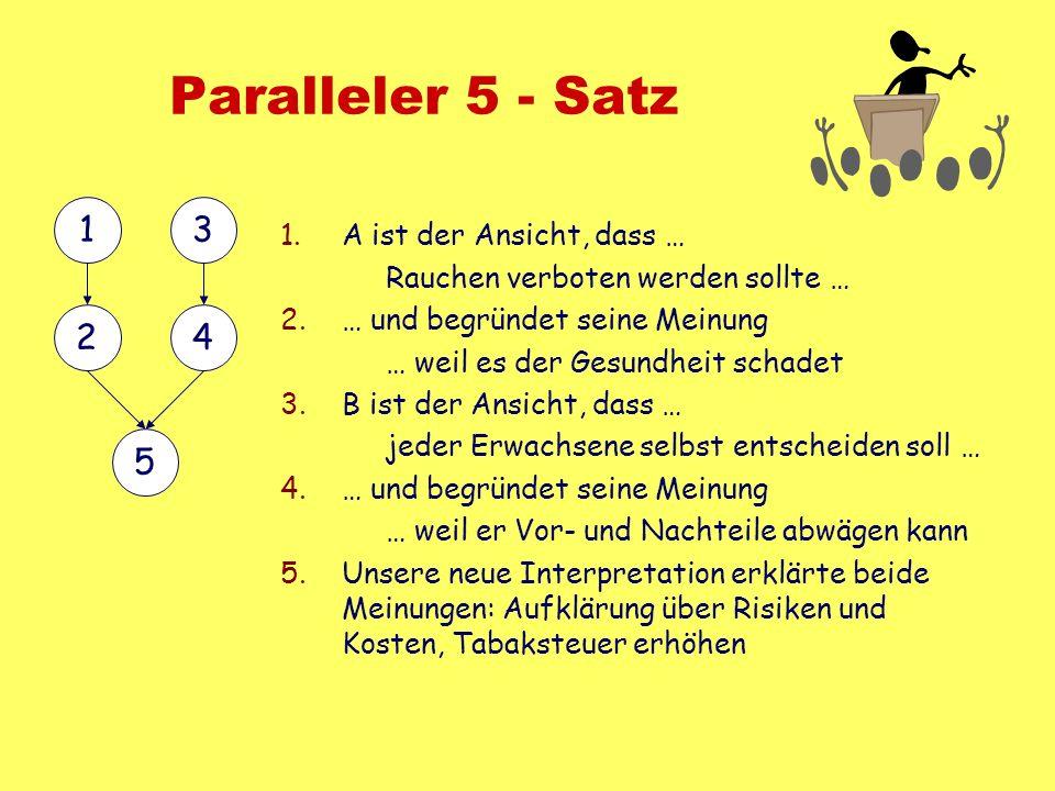 Paralleler 5 - Satz 1 3 2 4 5 A ist der Ansicht, dass …