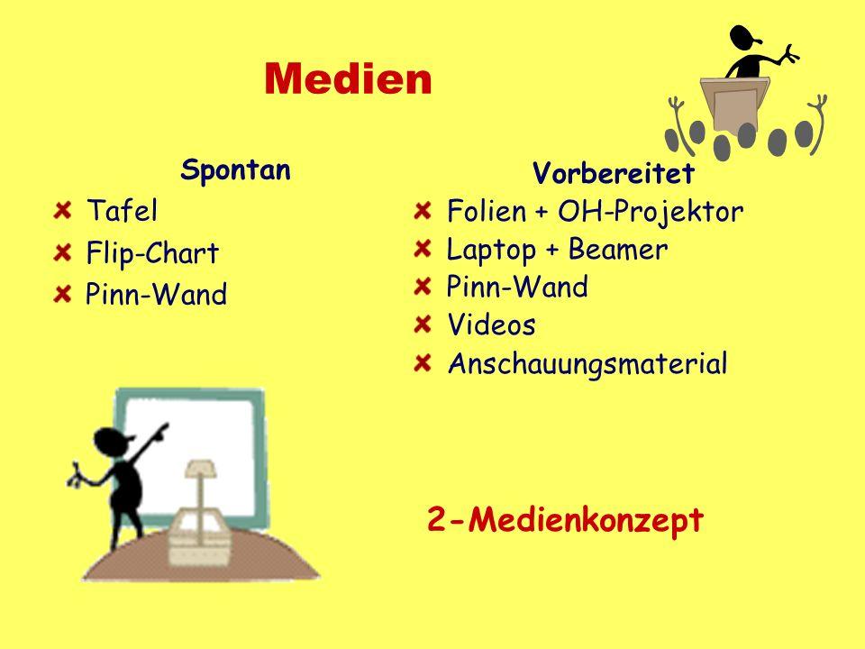 Medien 2-Medienkonzept Spontan Vorbereitet Tafel Folien + OH-Projektor