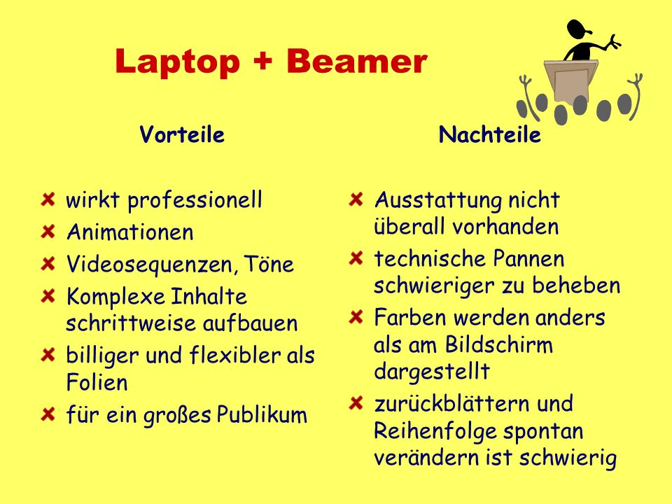 Laptop + Beamer Vorteile wirkt professionell Animationen