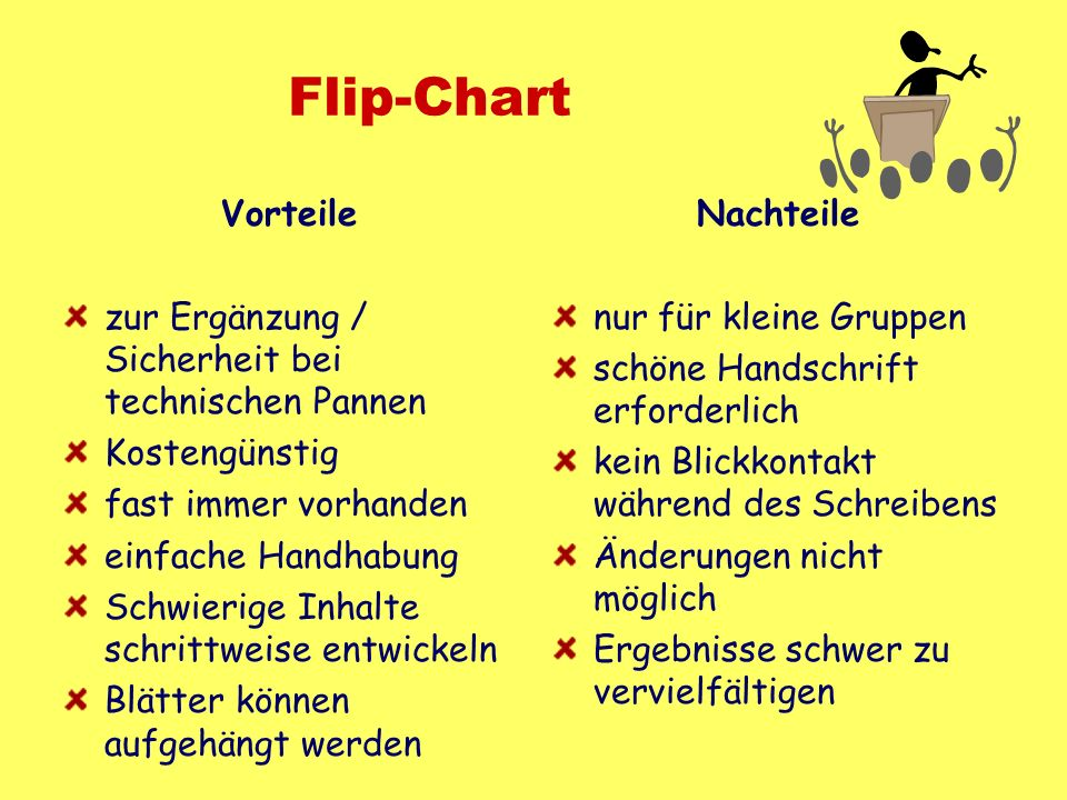 Flip-Chart Vorteile zur Ergänzung / Sicherheit bei technischen Pannen