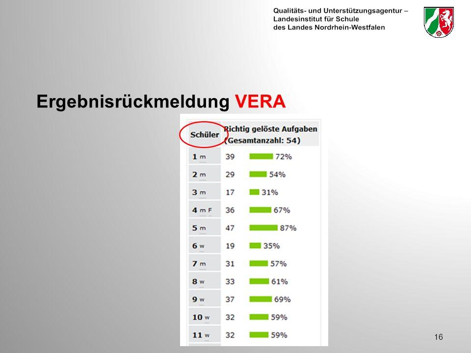 Ergebnisrückmeldung VERA