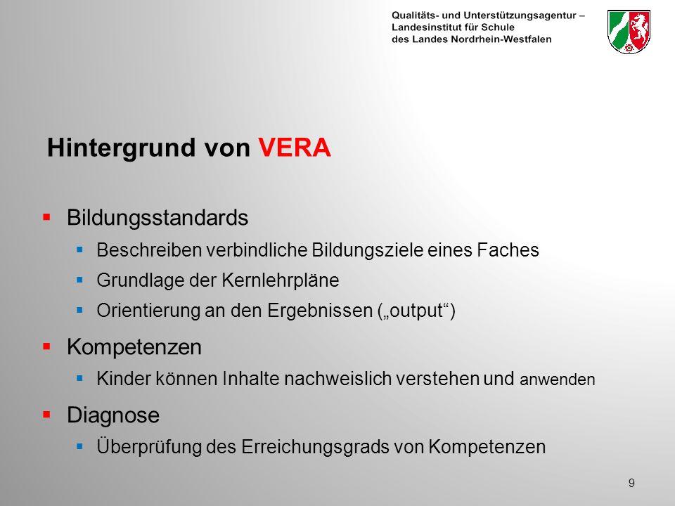 Hintergrund von VERA Bildungsstandards Kompetenzen Diagnose