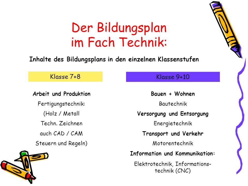 Der Bildungsplan im Fach Technik: