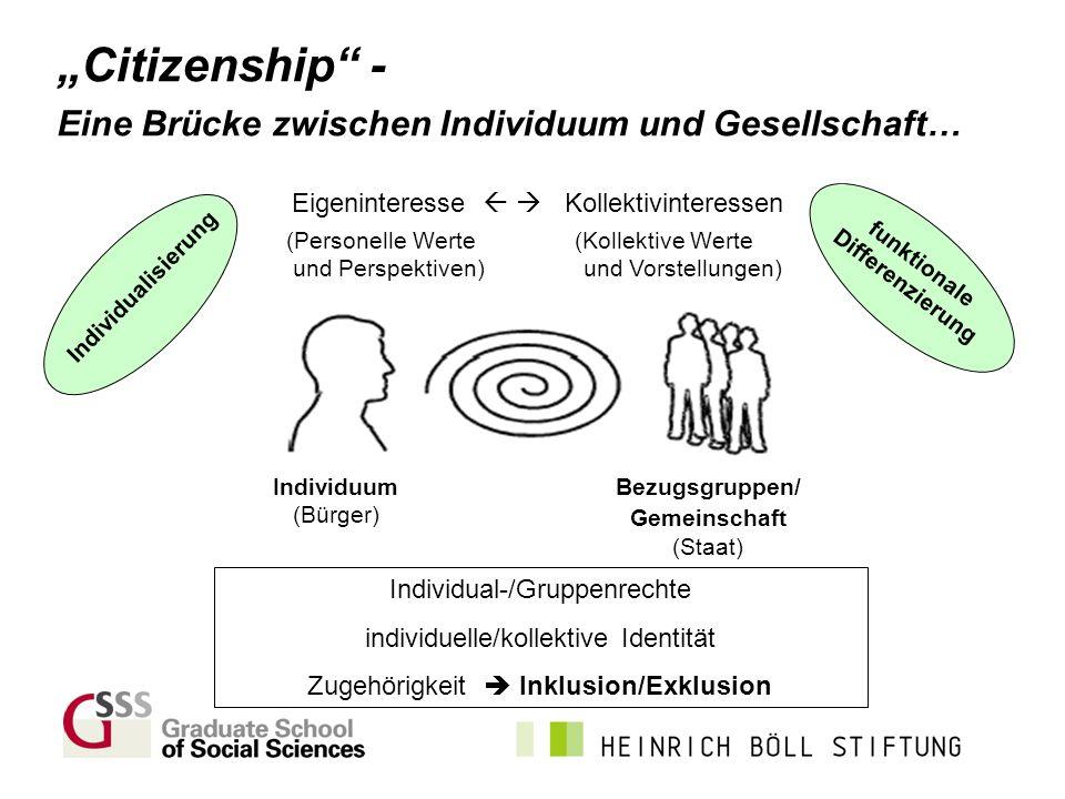 """""""Citizenship - Eine Brücke zwischen Individuum und Gesellschaft…"""