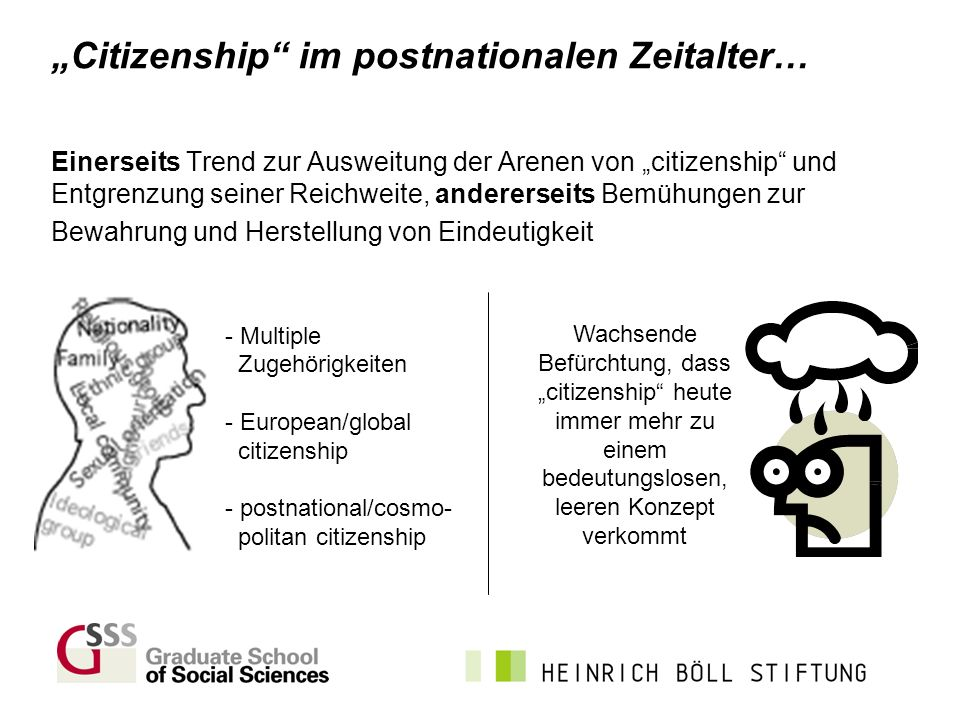 """""""Citizenship im postnationalen Zeitalter…"""