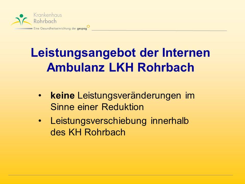 Leistungsangebot der Internen Ambulanz LKH Rohrbach