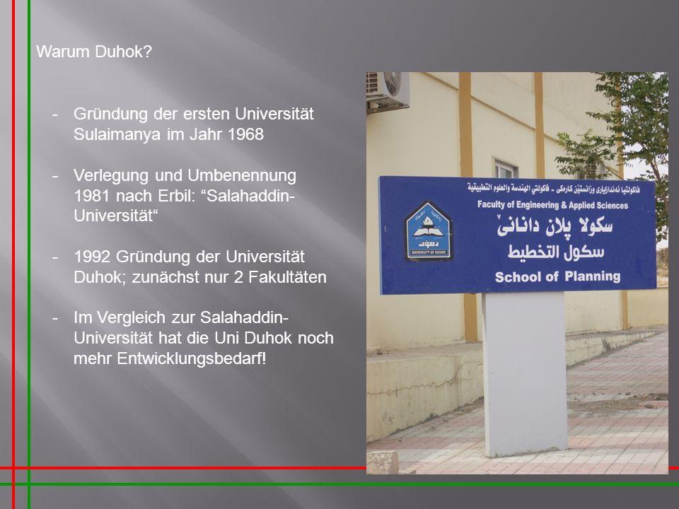 Gründung der ersten Universität Sulaimanya im Jahr 1968